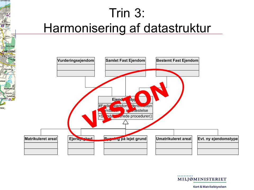 Trin 3: Harmonisering af datastruktur VISION