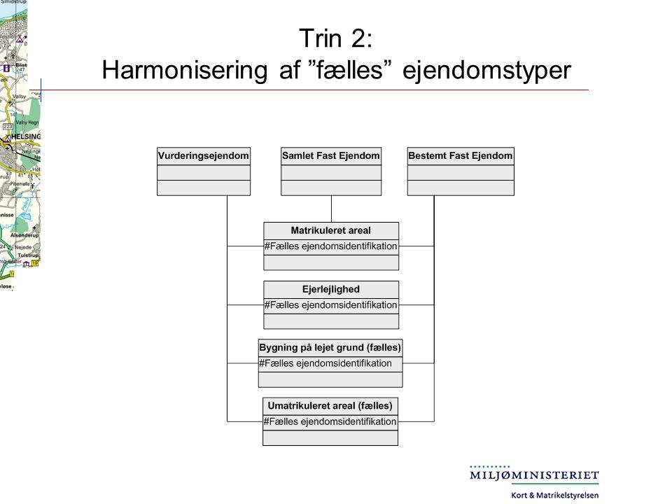 Trin 2: Harmonisering af fælles ejendomstyper