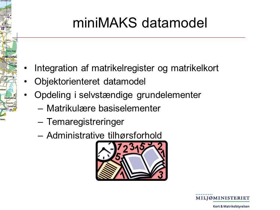 miniMAKS datamodel Integration af matrikelregister og matrikelkort Objektorienteret datamodel Opdeling i selvstændige grundelementer –Matrikulære basiselementer –Temaregistreringer –Administrative tilhørsforhold