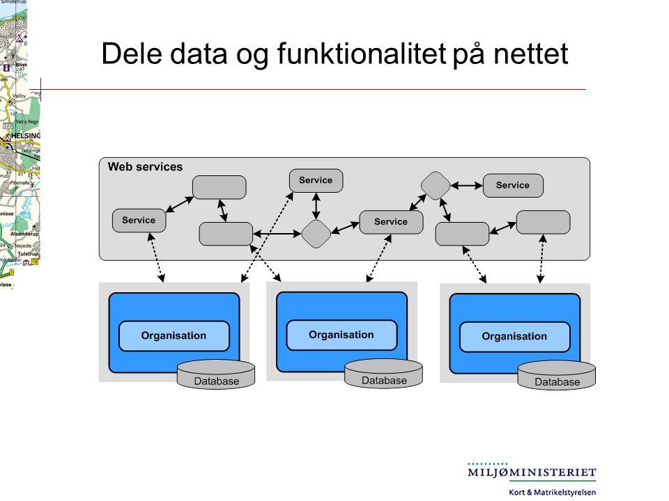 Dele data og funktionalitet på nettet