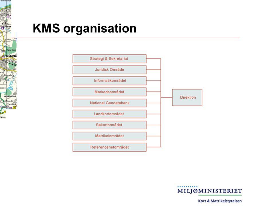 KMS organisation
