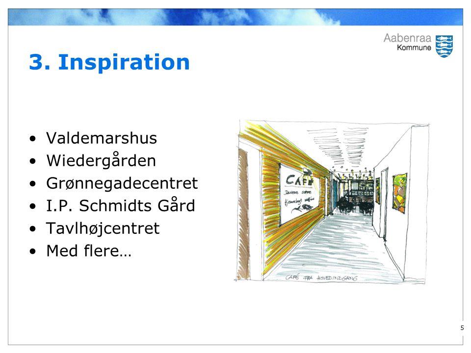 3. Inspiration Valdemarshus Wiedergården Grønnegadecentret I.P.