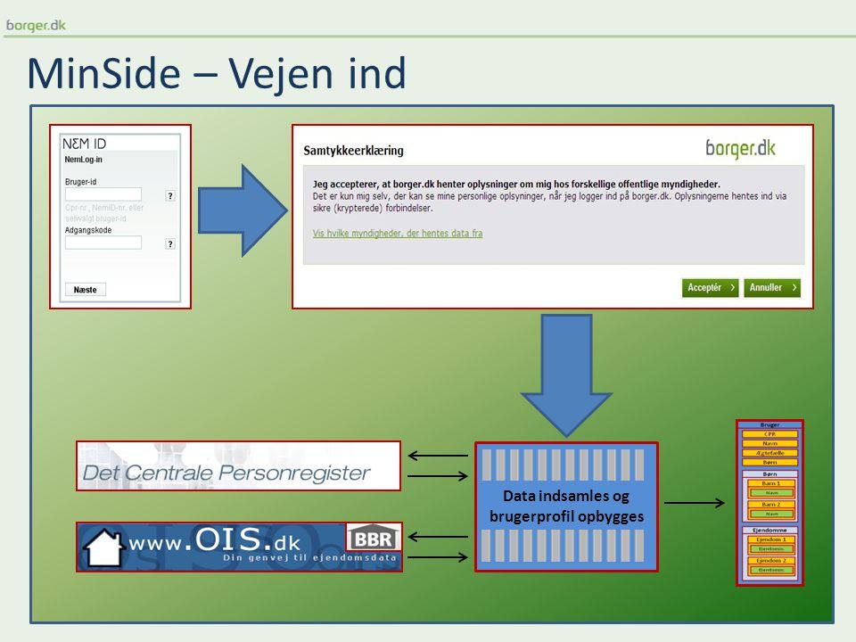 MinSide – Vejen ind Data indsamles og brugerprofil opbygges