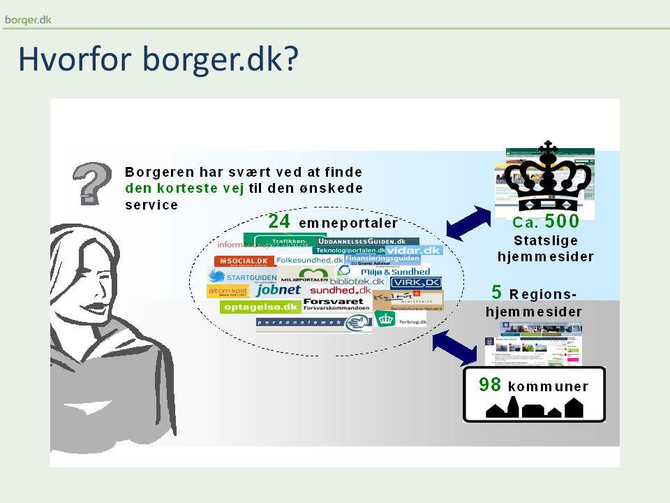 Hvorfor borger.dk