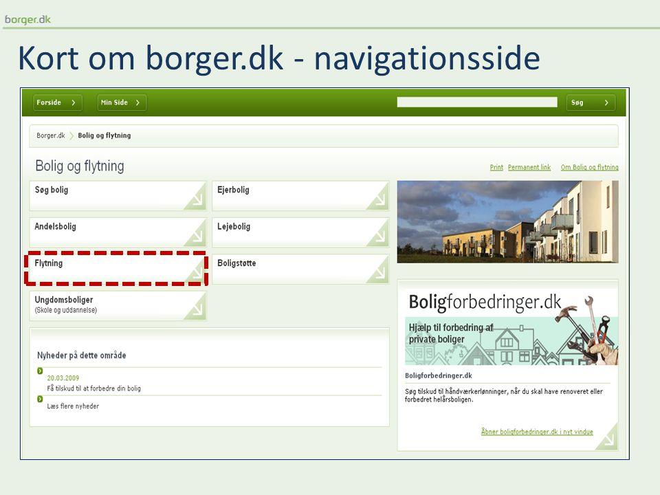 Kort om borger.dk - navigationsside