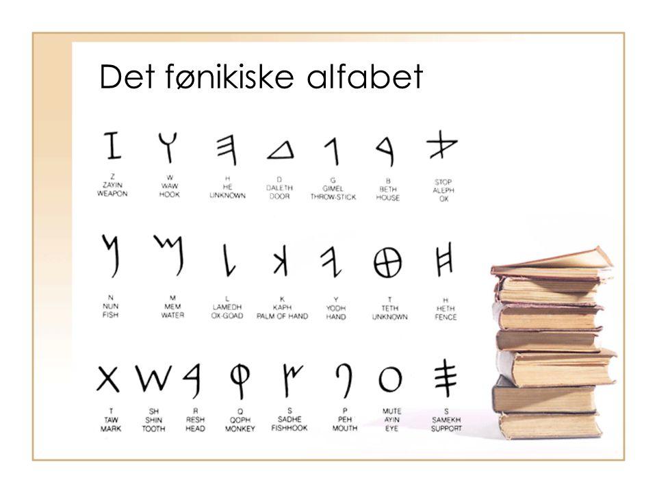 Det fønikiske alfabet