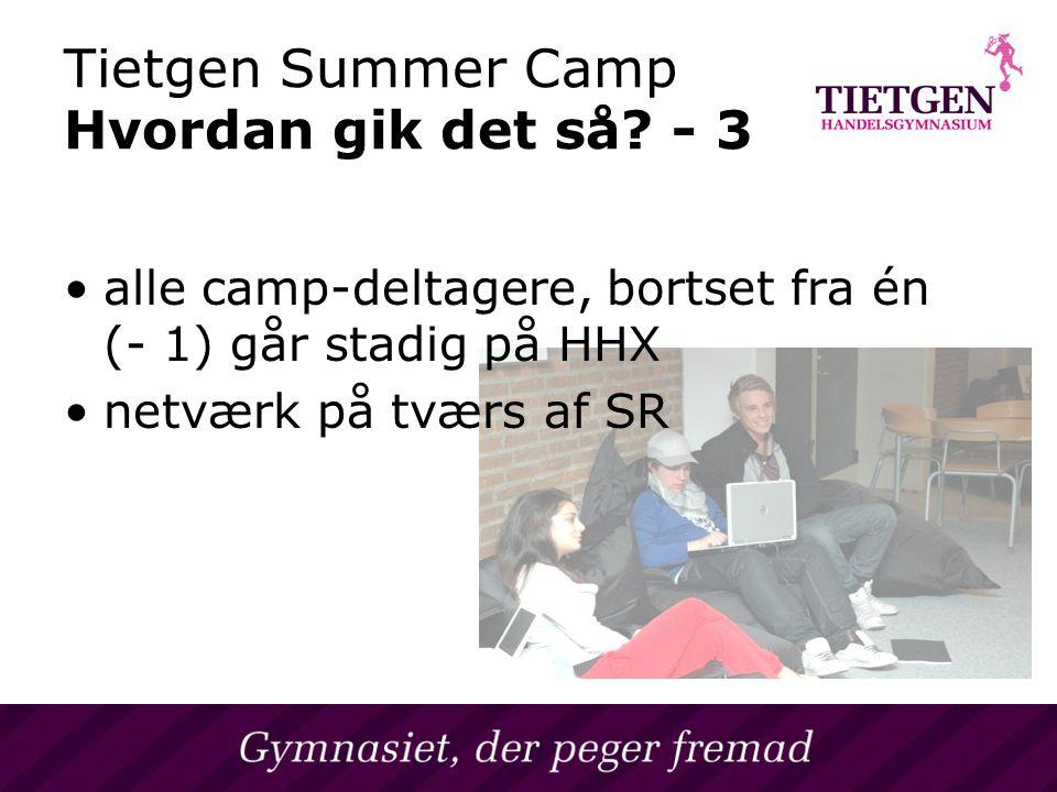 Liv Tietgen Summer Camp Hvordan gik det så.