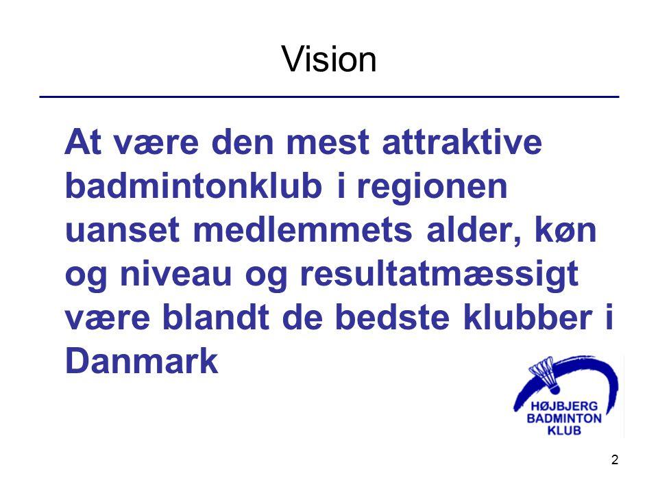 2 At være den mest attraktive badmintonklub i regionen uanset medlemmets alder, køn og niveau og resultatmæssigt være blandt de bedste klubber i Danmark Vision