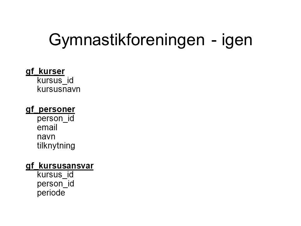 Gymnastikforeningen - igen gf_kurser kursus_id kursusnavn gf_personer person_id email navn tilknytning gf_kursusansvar kursus_id person_id periode