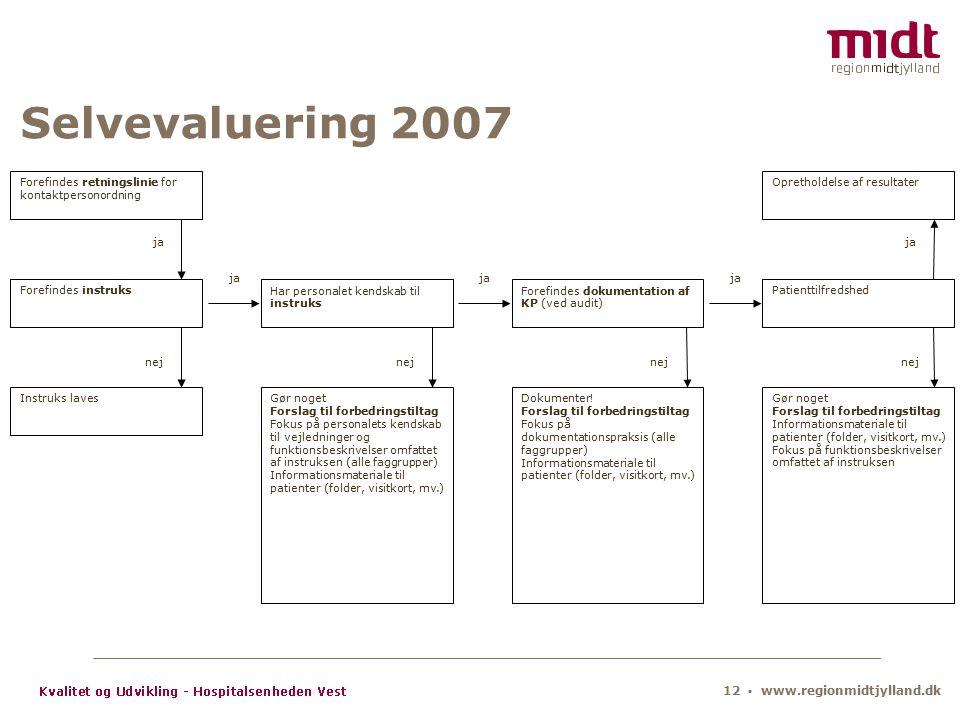 12 ▪ www.regionmidtjylland.dk Selvevaluering 2007 Forefindes instruksHar personalet kendskab til instruks Forefindes dokumentation af KP (ved audit) Patienttilfredshed Dokumenter.