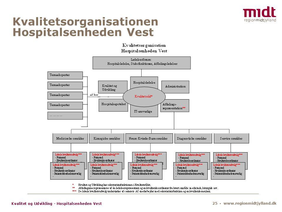 25 ▪ www.regionmidtjylland.dk Kvalitetsorganisationen Hospitalsenheden Vest