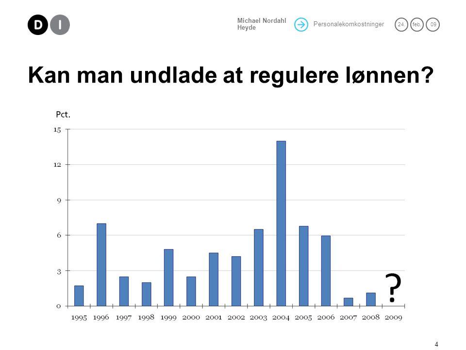 Personalekomkostninger 24.feb. 09 Michael Nordahl Heyde Kan man undlade at regulere lønnen 4