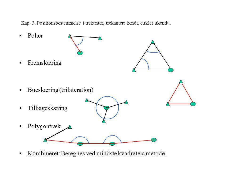Kap. 3. Positionsbestemmelse i trekanter, trekanter: kendt, cirkler ukendt..