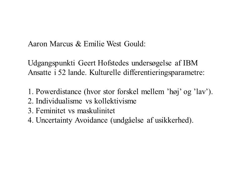 Aaron Marcus & Emilie West Gould: Udgangspunkti Geert Hofstedes undersøgelse af IBM Ansatte i 52 lande.