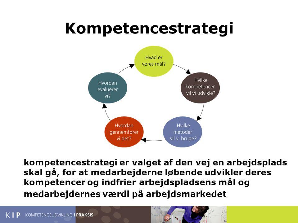 Kompetencestrategi kompetencestrategi er valget af den vej en arbejdsplads skal gå, for at medarbejderne løbende udvikler deres kompetencer og indfrier arbejdspladsens mål og medarbejdernes værdi på arbejdsmarkedet