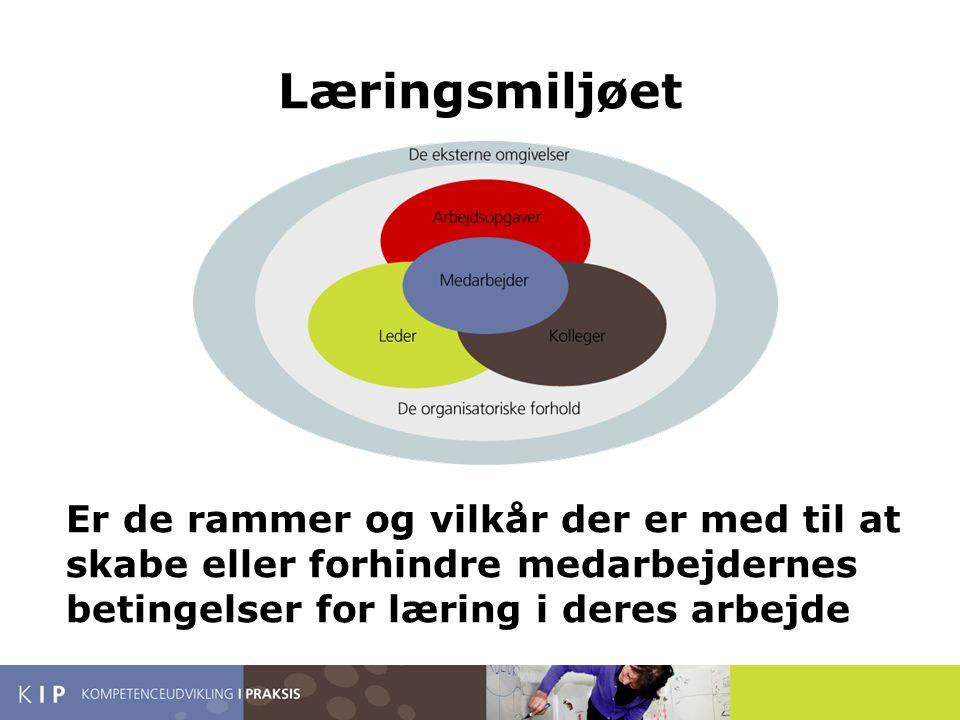 Læringsmiljøet Er de rammer og vilkår der er med til at skabe eller forhindre medarbejdernes betingelser for læring i deres arbejde