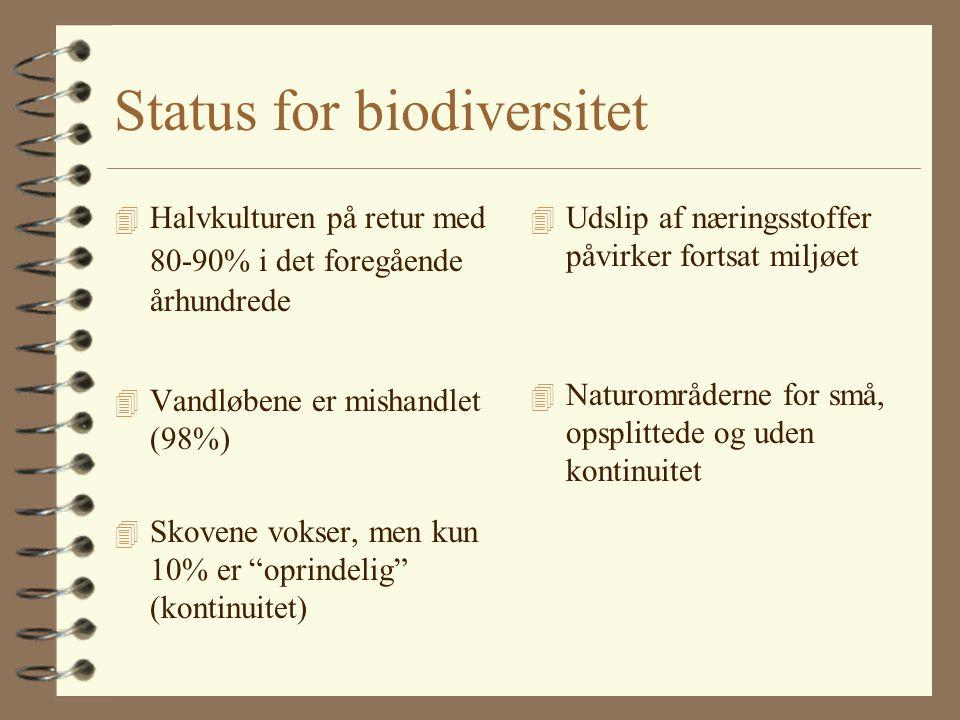 Status for biodiversitet 4 Halvkulturen på retur med 80-90% i det foregående århundrede 4 Vandløbene er mishandlet (98%) 4 Skovene vokser, men kun 10% er oprindelig (kontinuitet) 4 Udslip af næringsstoffer påvirker fortsat miljøet 4 Naturområderne for små, opsplittede og uden kontinuitet