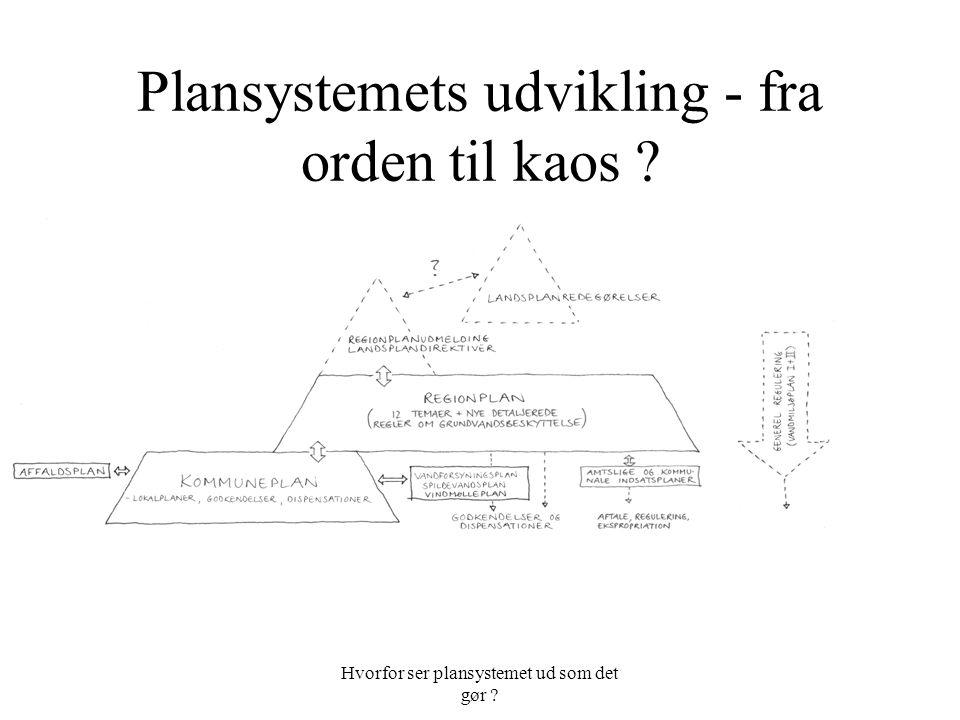 Hvorfor ser plansystemet ud som det gør Plansystemets udvikling - fra orden til kaos