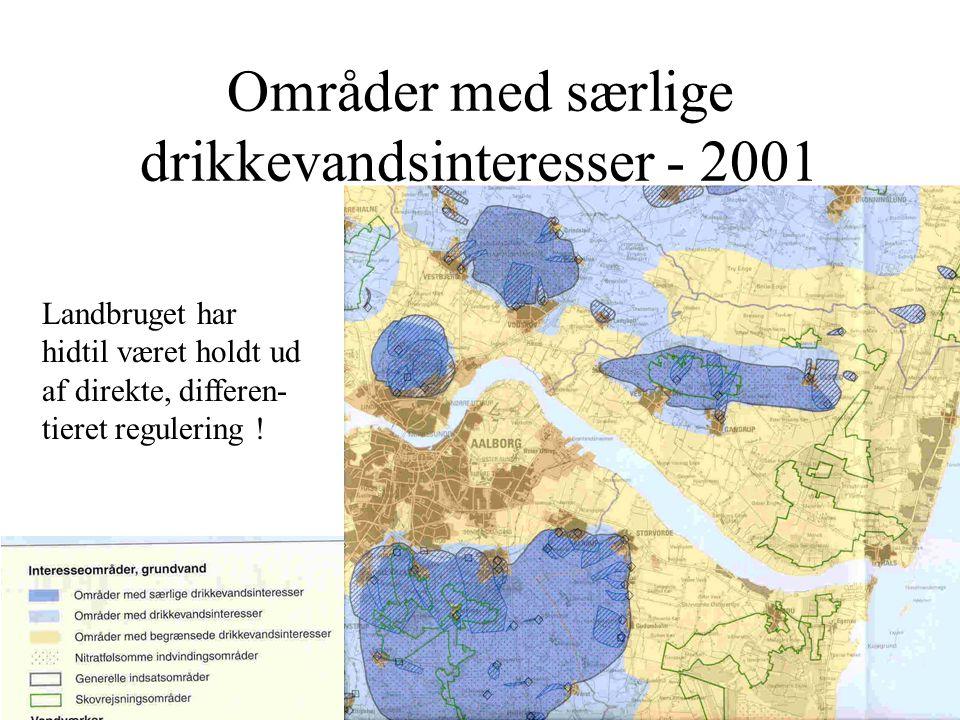 Områder med særlige drikkevandsinteresser - 2001 Landbruget har hidtil været holdt ud af direkte, differen- tieret regulering !