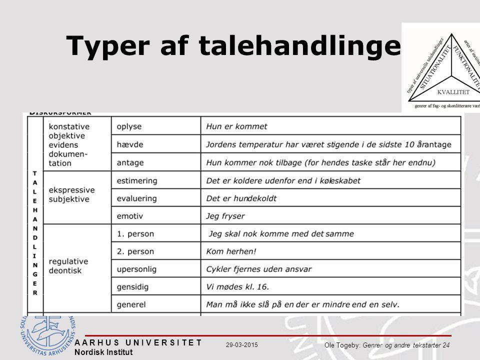 Typer af talehandlinger A A R H U S U N I V E R S I T E T Nordisk Institut Ole Togeby: Genrer og andre tekstarter 24 29-03-2015
