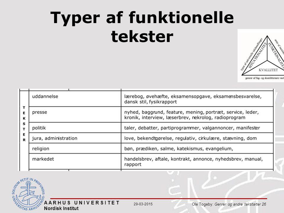 Typer af funktionelle tekster A A R H U S U N I V E R S I T E T Nordisk Institut Ole Togeby: Genrer og andre tekstarter 26 29-03-2015