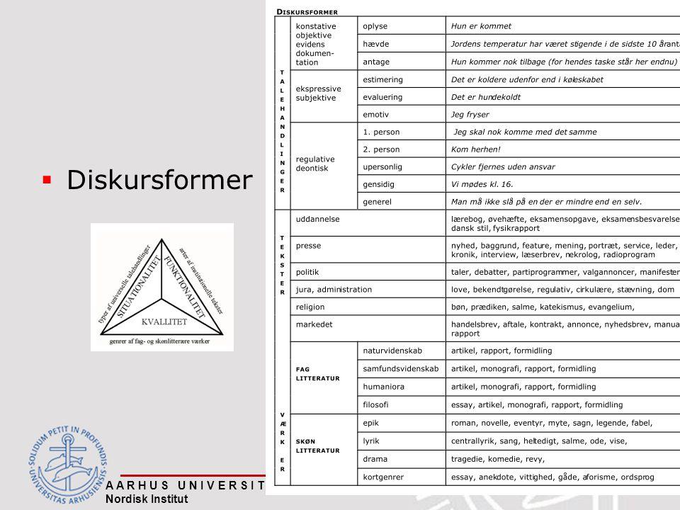  Diskursformer A A R H U S U N I V E R S I T E T Nordisk Institut Ole Togeby: Genrer og andre tekstarter 28 29-03-2015
