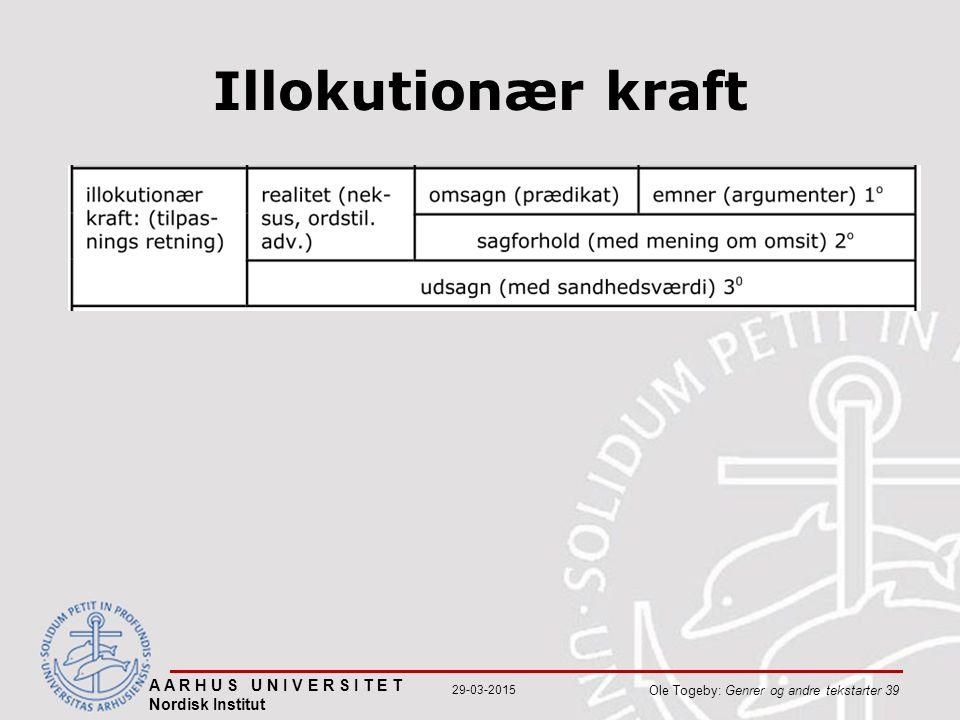 Illokutionær kraft A A R H U S U N I V E R S I T E T Nordisk Institut Ole Togeby: Genrer og andre tekstarter 39 29-03-2015