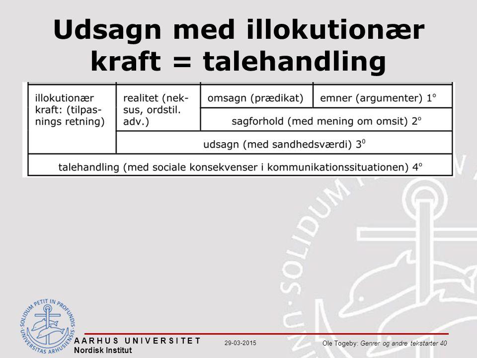 Udsagn med illokutionær kraft = talehandling A A R H U S U N I V E R S I T E T Nordisk Institut Ole Togeby: Genrer og andre tekstarter 40 29-03-2015