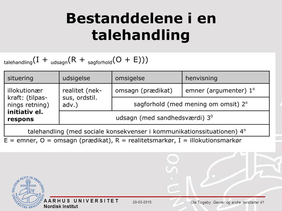A A R H U S U N I V E R S I T E T Nordisk Institut Ole Togeby: Genrer og andre tekstarter 41 29-03-2015 Bestanddelene i en talehandling
