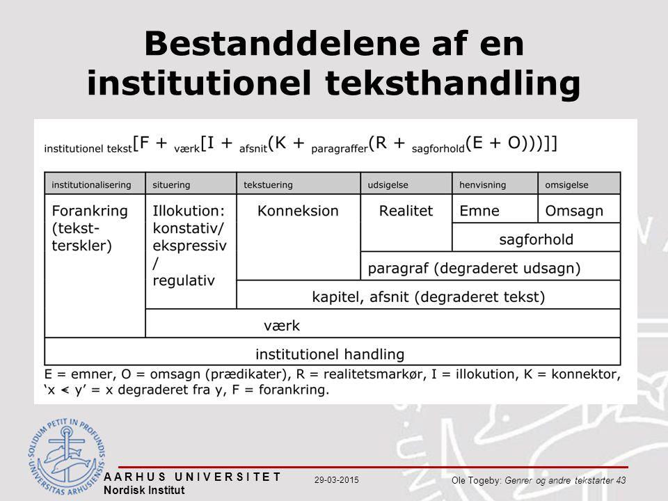 A A R H U S U N I V E R S I T E T Nordisk Institut Ole Togeby: Genrer og andre tekstarter 43 29-03-2015 Bestanddelene af en institutionel teksthandling