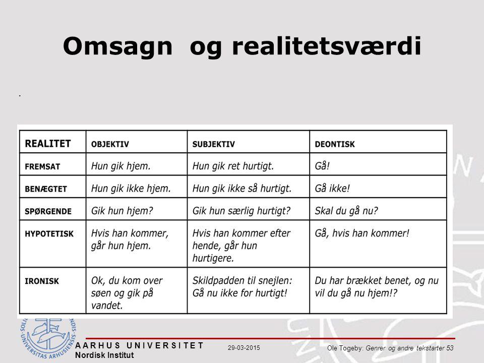 A A R H U S U N I V E R S I T E T Nordisk Institut Ole Togeby: Genrer og andre tekstarter 53 29-03-2015 Omsagn og realitetsværdi.