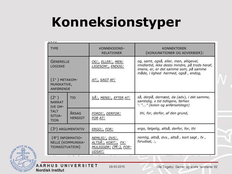 A A R H U S U N I V E R S I T E T Nordisk Institut Ole Togeby: Genrer og andre tekstarter 62 29-03-2015 Konneksionstyper