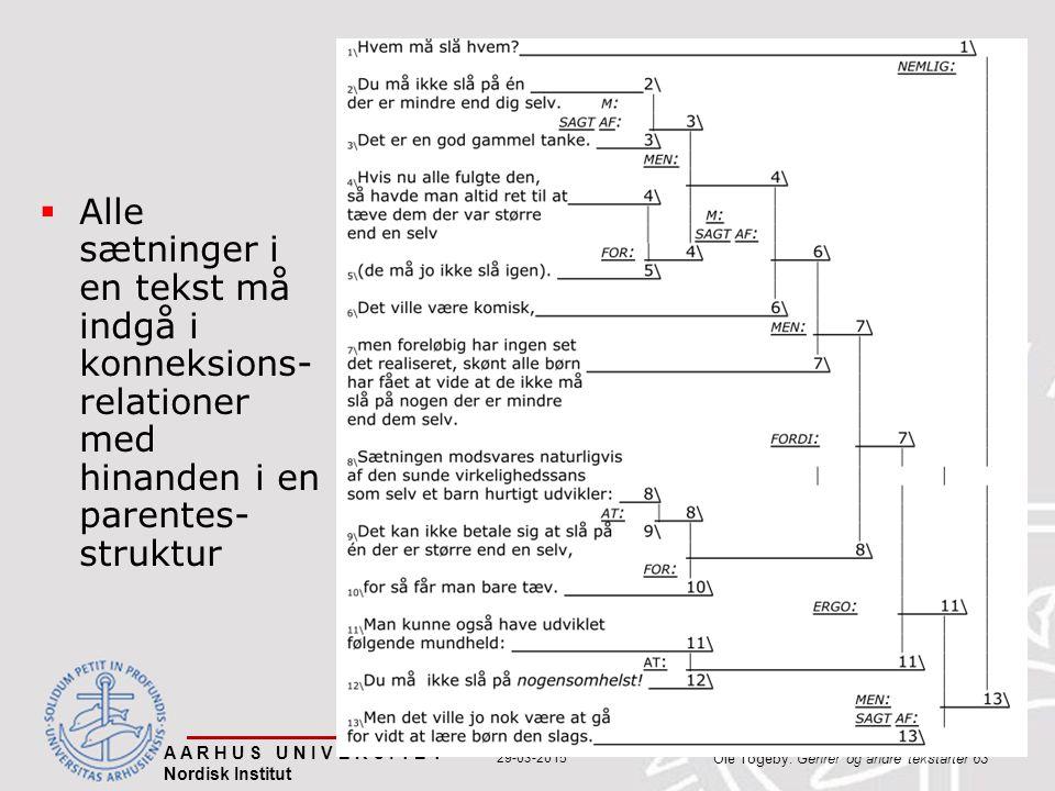 A A R H U S U N I V E R S I T E T Nordisk Institut Ole Togeby: Genrer og andre tekstarter 63 29-03-2015  Alle sætninger i en tekst må indgå i konneksions- relationer med hinanden i en parentes- struktur