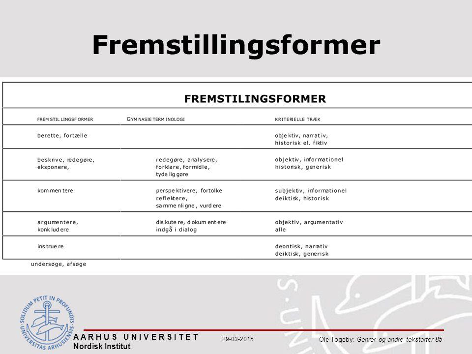 A A R H U S U N I V E R S I T E T Nordisk Institut Ole Togeby: Genrer og andre tekstarter 85 29-03-2015 Fremstillingsformer  Om fremstillingsformerne og deres underafdelinger