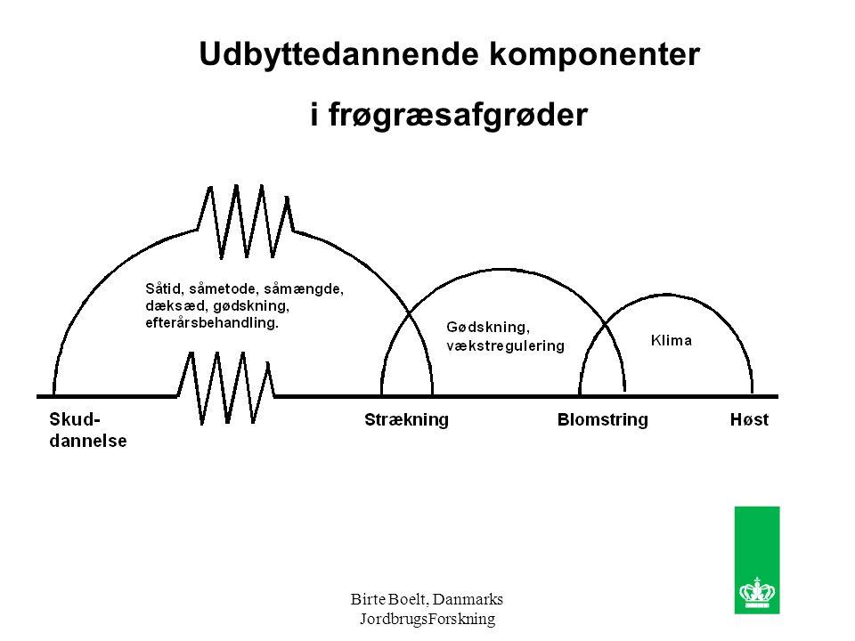 Birte Boelt, Danmarks JordbrugsForskning Udbyttedannende komponenter i frøgræsafgrøder