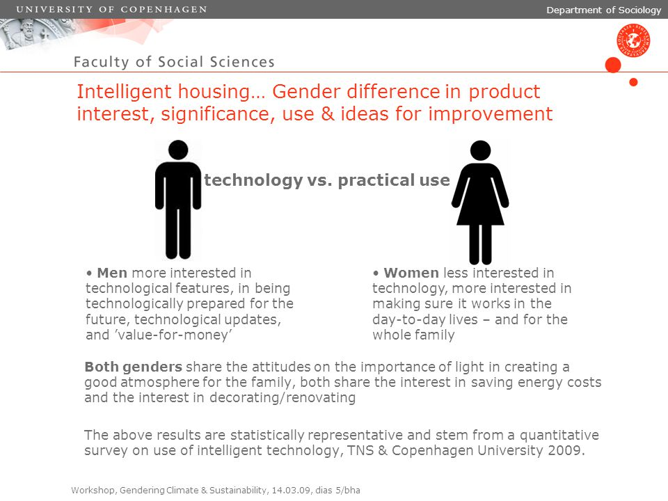 Workshop, Gendering Climate & Sustainability, 14.03.09, dias 5/bha Department of Sociology Intelligent housing… Gender difference in product interest, significance, use & ideas for improvement Both genders share the attitudes on the importance of light in creating a good atmosphere for the family, both share the interest in saving energy costs and the interest in decorating/renovating The above results are statistically representative and stem from a quantitative survey on use of intelligent technology, TNS & Copenhagen University 2009.