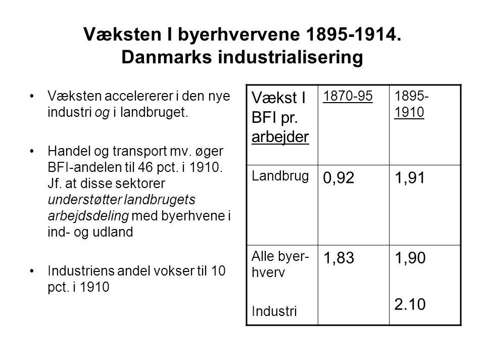 Væksten I byerhvervene 1895-1914.