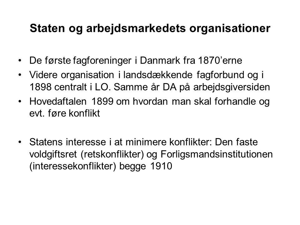 Staten og arbejdsmarkedets organisationer De første fagforeninger i Danmark fra 1870'erne Videre organisation i landsdækkende fagforbund og i 1898 centralt i LO.