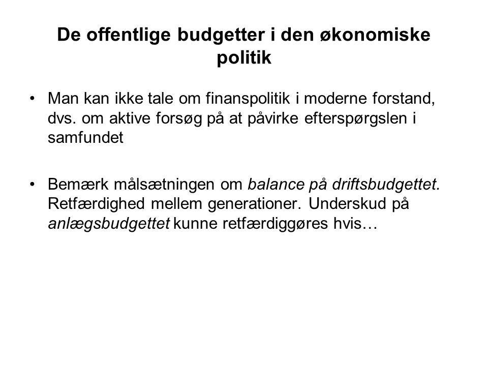 De offentlige budgetter i den økonomiske politik Man kan ikke tale om finanspolitik i moderne forstand, dvs.