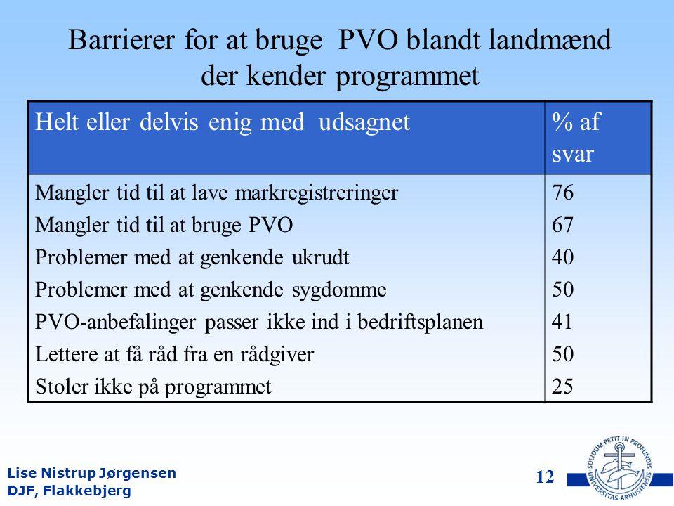 DJF, Flakkebjerg Lise Nistrup Jørgensen 11 Markregistrering af ukrudt og sygdomme i marken