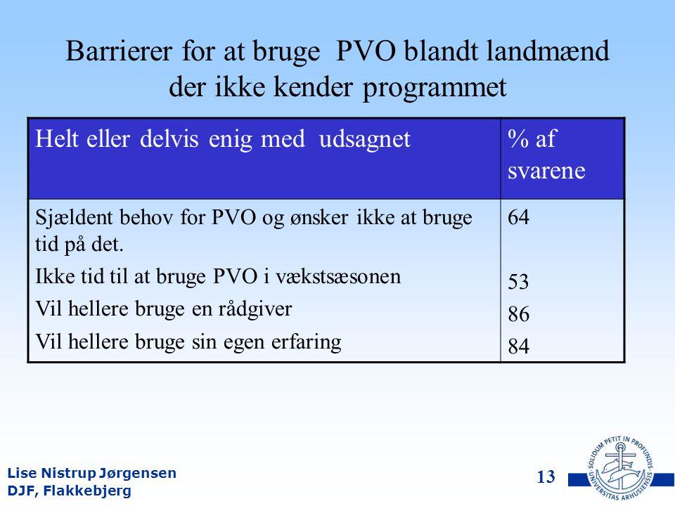 DJF, Flakkebjerg Lise Nistrup Jørgensen 12 Barrierer for at bruge PVO blandt landmænd der kender programmet Helt eller delvis enig med udsagnet% af svar Mangler tid til at lave markregistreringer Mangler tid til at bruge PVO Problemer med at genkende ukrudt Problemer med at genkende sygdomme PVO-anbefalinger passer ikke ind i bedriftsplanen Lettere at få råd fra en rådgiver Stoler ikke på programmet 76 67 40 50 41 50 25