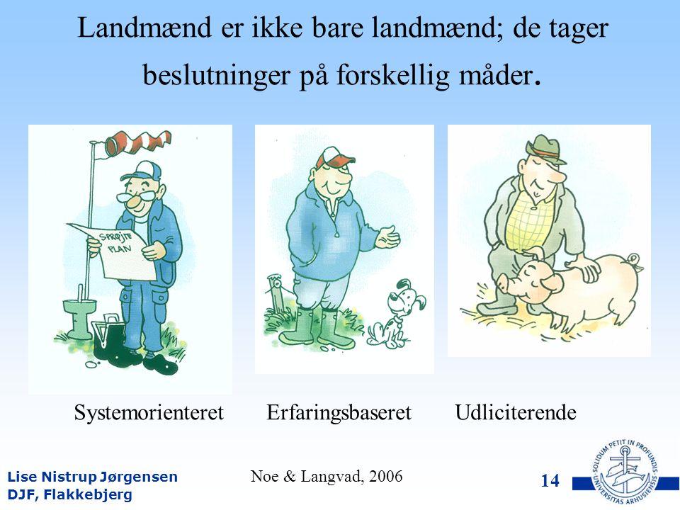 DJF, Flakkebjerg Lise Nistrup Jørgensen 13 Barrierer for at bruge PVO blandt landmænd der ikke kender programmet Helt eller delvis enig med udsagnet% af svarene Sjældent behov for PVO og ønsker ikke at bruge tid på det.