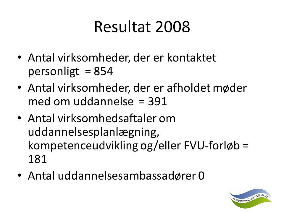 Resultat 2008 Antal virksomheder, der er kontaktet personligt = 854 Antal virksomheder, der er afholdet møder med om uddannelse = 391 Antal virksomhedsaftaler om uddannelsesplanlægning, kompetenceudvikling og/eller FVU-forløb = 181 Antal uddannelsesambassadører 0