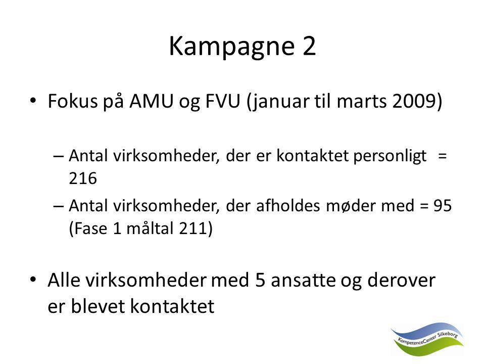 Kampagne 2 Fokus på AMU og FVU (januar til marts 2009) – Antal virksomheder, der er kontaktet personligt = 216 – Antal virksomheder, der afholdes møder med = 95 (Fase 1 måltal 211) Alle virksomheder med 5 ansatte og derover er blevet kontaktet