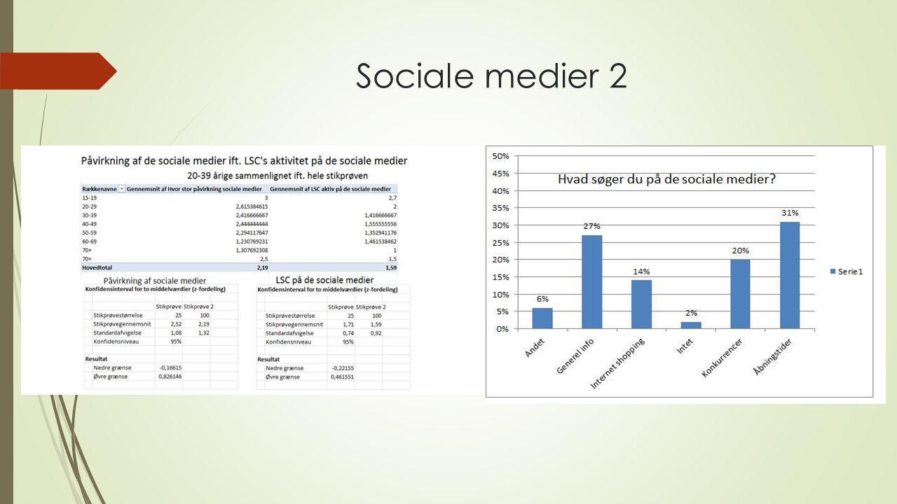 Sociale medier 2
