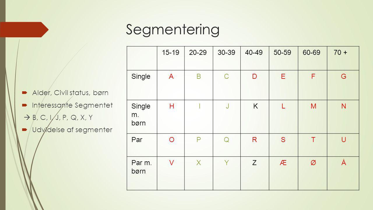 Segmentering  Alder, Civil status, børn  Interessante Segmentet  B, C, I, J, P, Q, X, Y  Udvidelse af segmenter 15-1920-2930-3940-4950-5960-69 70