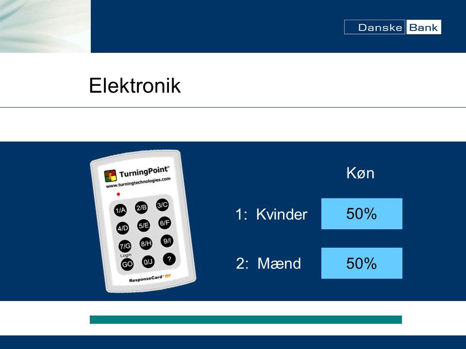 Elektronik Køn 1: Kvinder 2: Mænd 50%