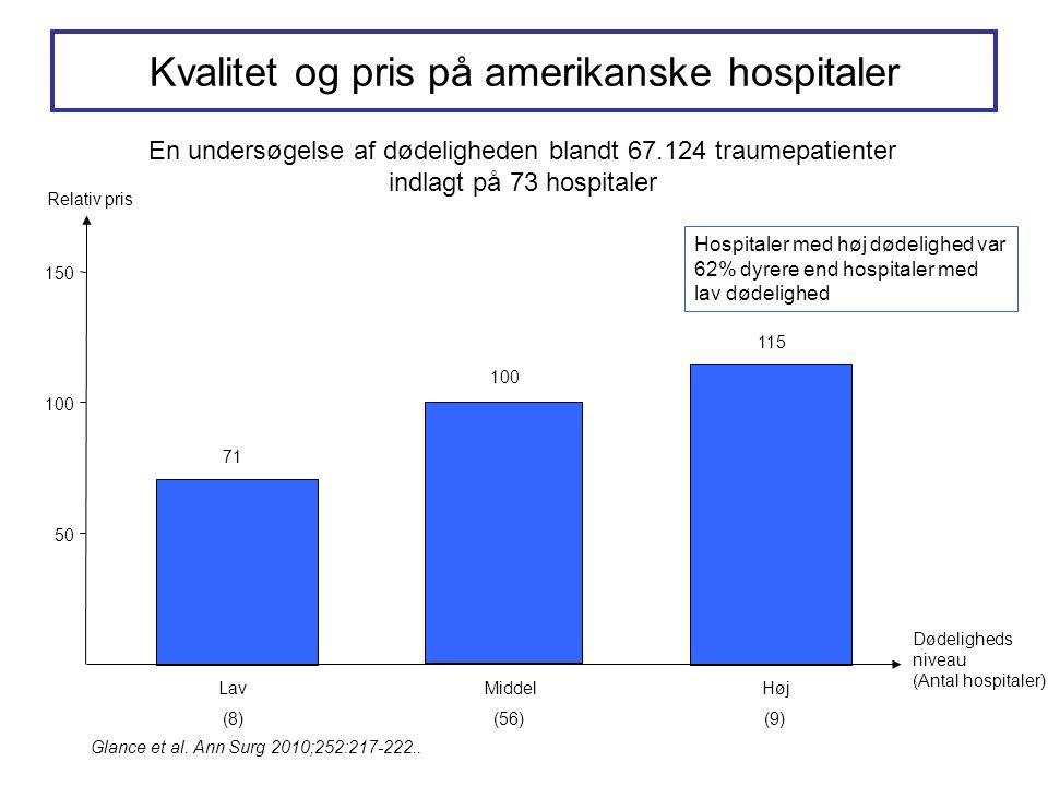 Kvalitet og pris på amerikanske hospitaler Glance et al.