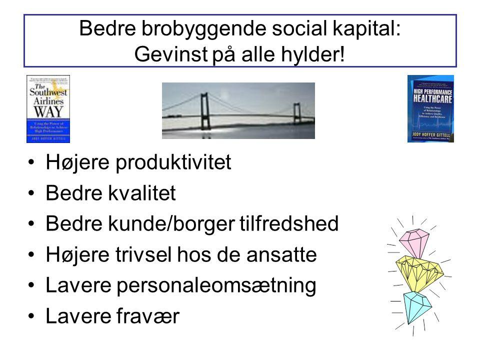 Bedre brobyggende social kapital: Gevinst på alle hylder.