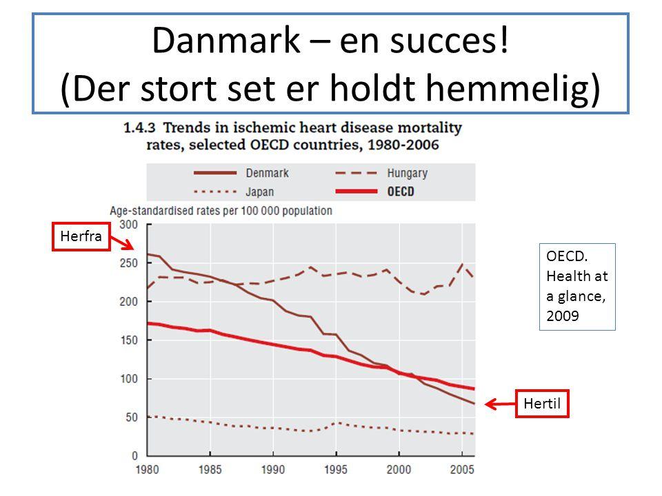 Danmark – en succes! (Der stort set er holdt hemmelig) OECD. Health at a glance, 2009 Herfra Hertil